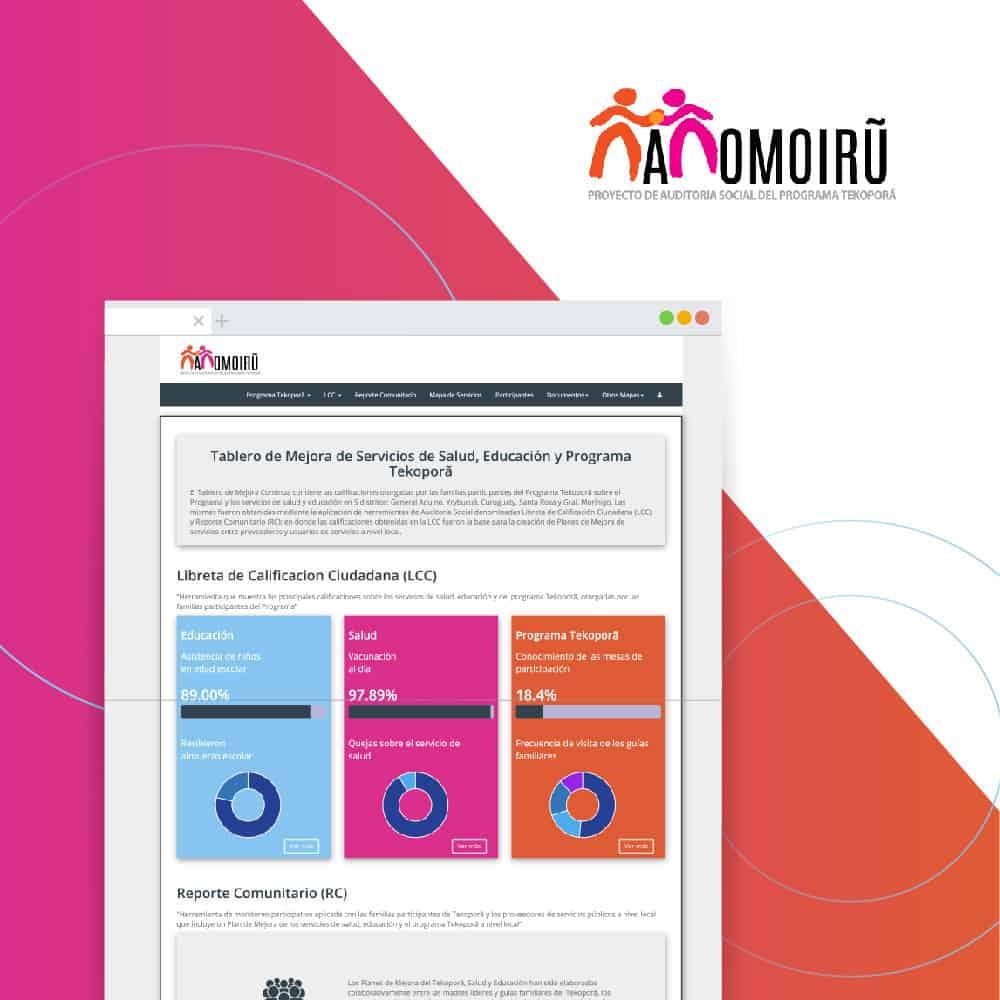 Auditoría Social del Proyecto Tekoporã